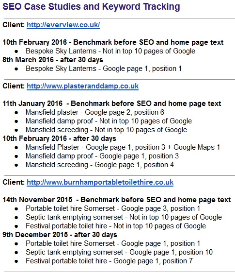 30 Days SEO Keyword tracking