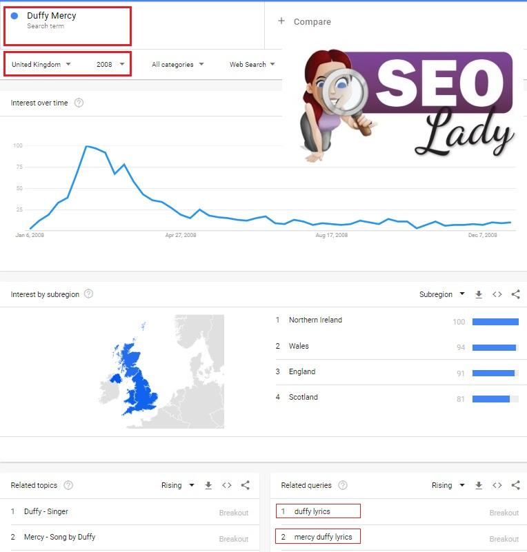 Google Trends 2008 Mercy Duffy Google Correlate shut December 2019 SEO FREELANCER UK CONSULTANT Nina Payne 2020